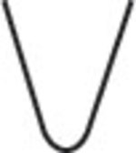 LAME DE RESCULPTAGE (COUPE 7/13MM)